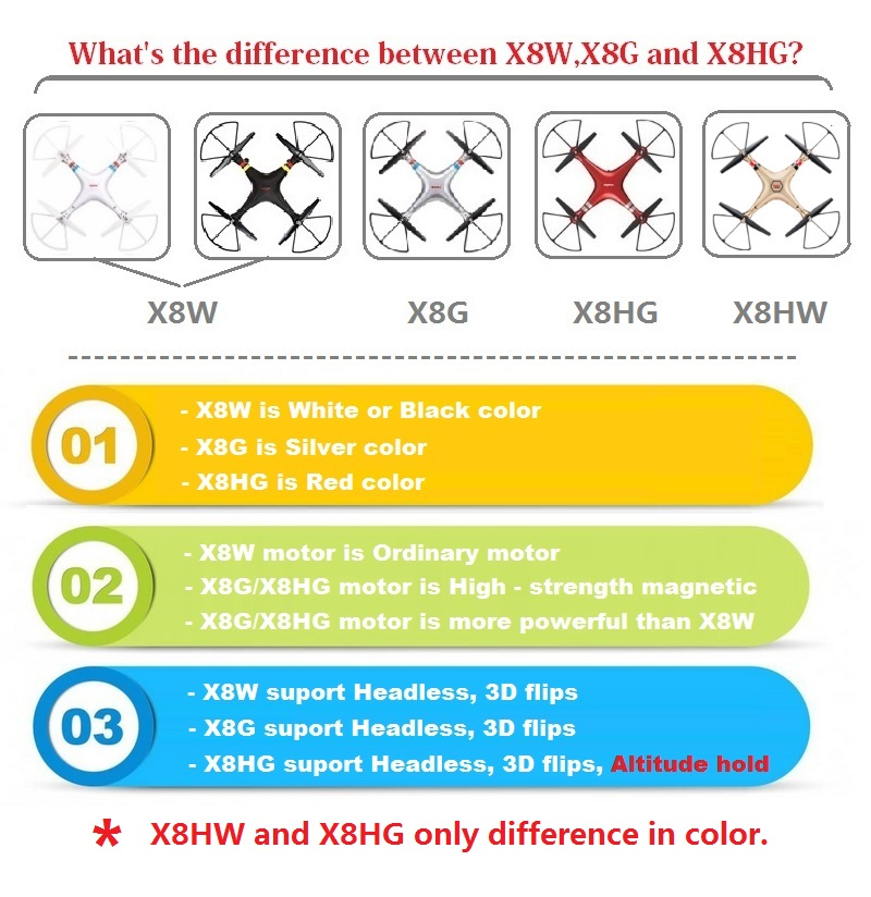 X8 difference2