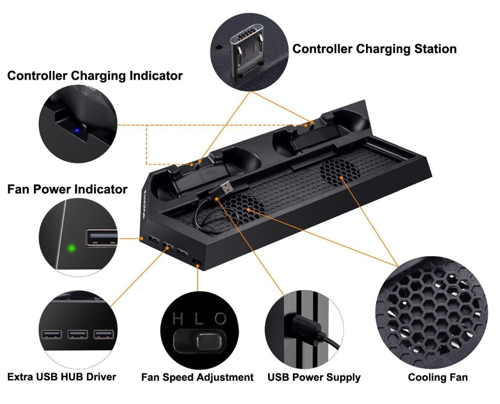 Купить с кэшбэком For PS4 / PS4 Pro / PS4 Slim Game Console Vertical Stand Charger Dual Controller Charging Station with Cooling Fan Cooler Stand