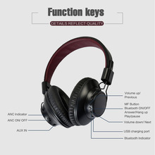 цены For Iphone Samsung Xiaomi Active Noise Cancelling Headset Wireless Bluetooth Headphones HIFI Headphone Earphones With Microphone