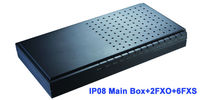 ATCOM IP08 2O6S SIP IAX2 Asterisk PBX Small IP PBX With 2 FXO Ports 6 FXS