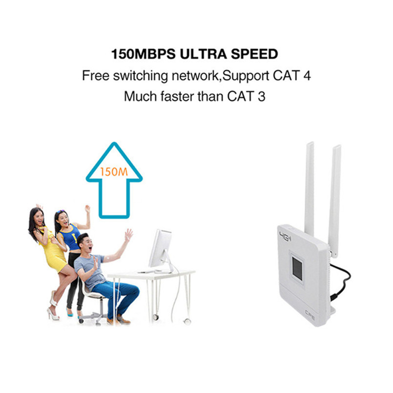 Wireless CPE 4G Wifi Router Portable Gateway FDD TDD LTE WCDMA GSM Global Unlock External Antennas SIM Card Slot WAN/LAN Port 3