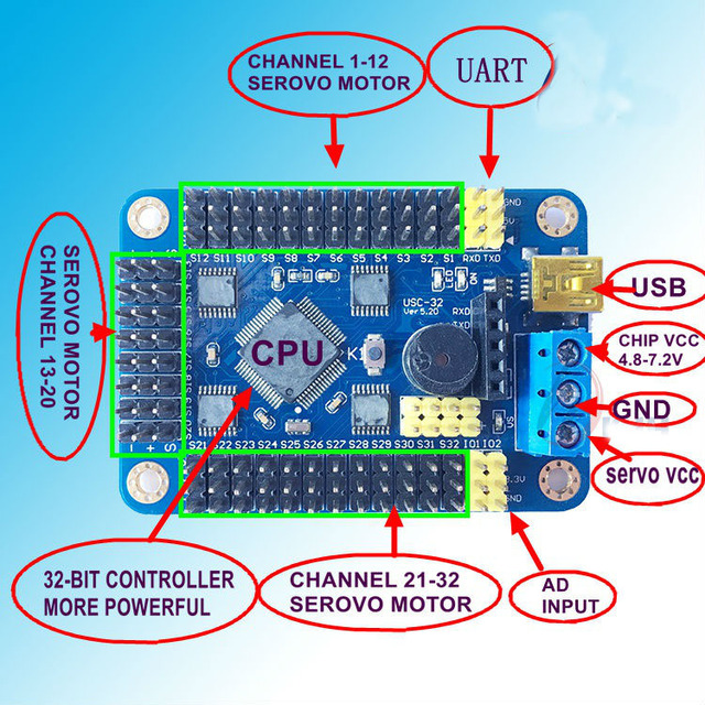 iSmaring new 32 Channel Servo controller Control Board & Robot PS2 ...
