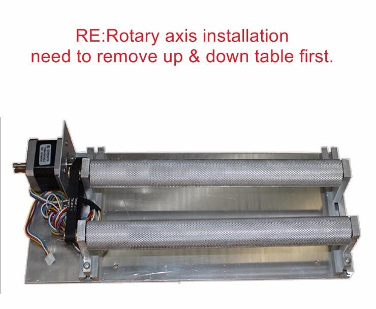 Rotary axis