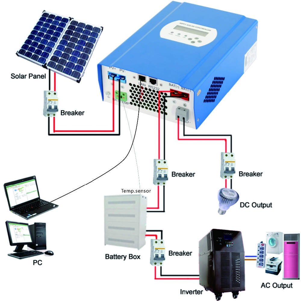 LCD RS232 LAN 30A 48V MPPT PV Regulator,30A MPPT Solar charger controller,Vented, Gel, NiCd, Seale Lead Acid battery Etc lp116wh2 m116nwr1 ltn116at02 n116bge lb1 b116xw03 v 0 n116bge l41 n116bge lb1 ltn116at04 claa116wa03a b116xw01slim lcd