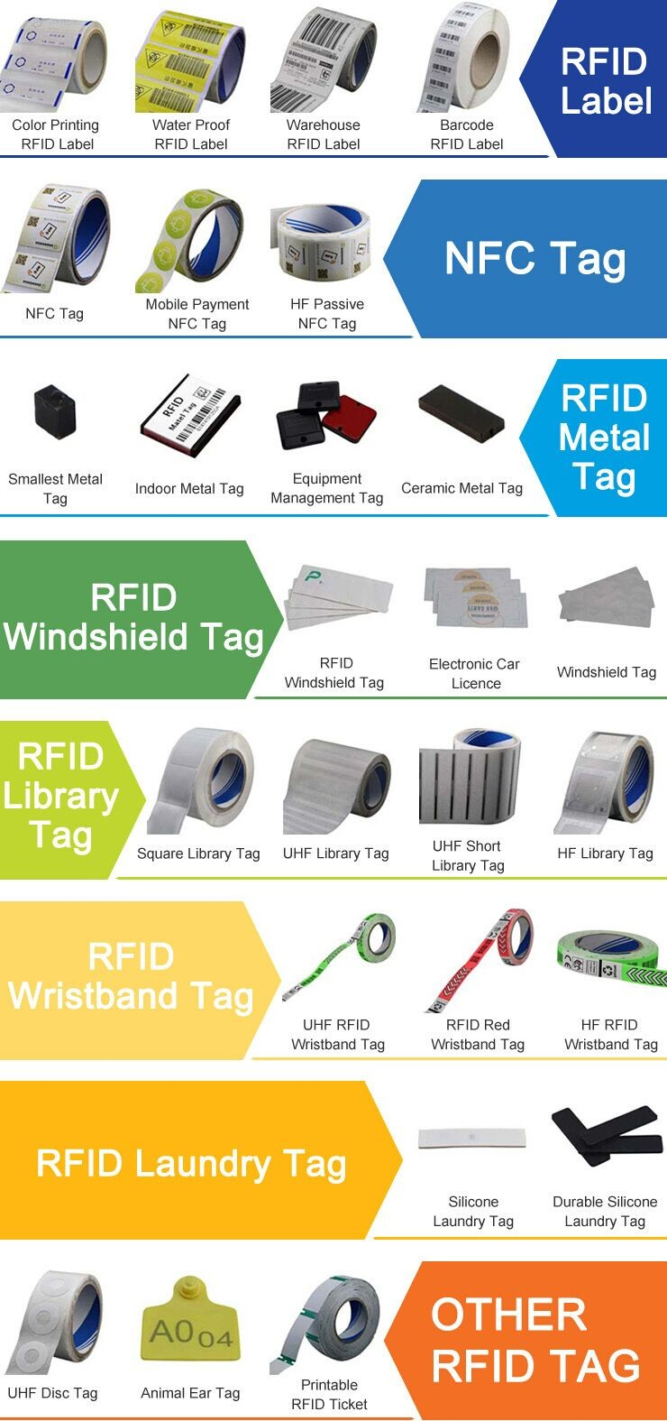 10pcs/lot HF Passive 13 56MHz Empty NFC Tag Sticker Label Custom Printing  For RFID Door Lock Access System