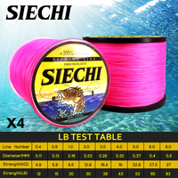 Siechi pe 꼰 낚시 라인 핑크 multifilament 낚시 코드 강한 4 가닥 300 m 500 m 1000 m 바다 바닷물 잉어 낚시