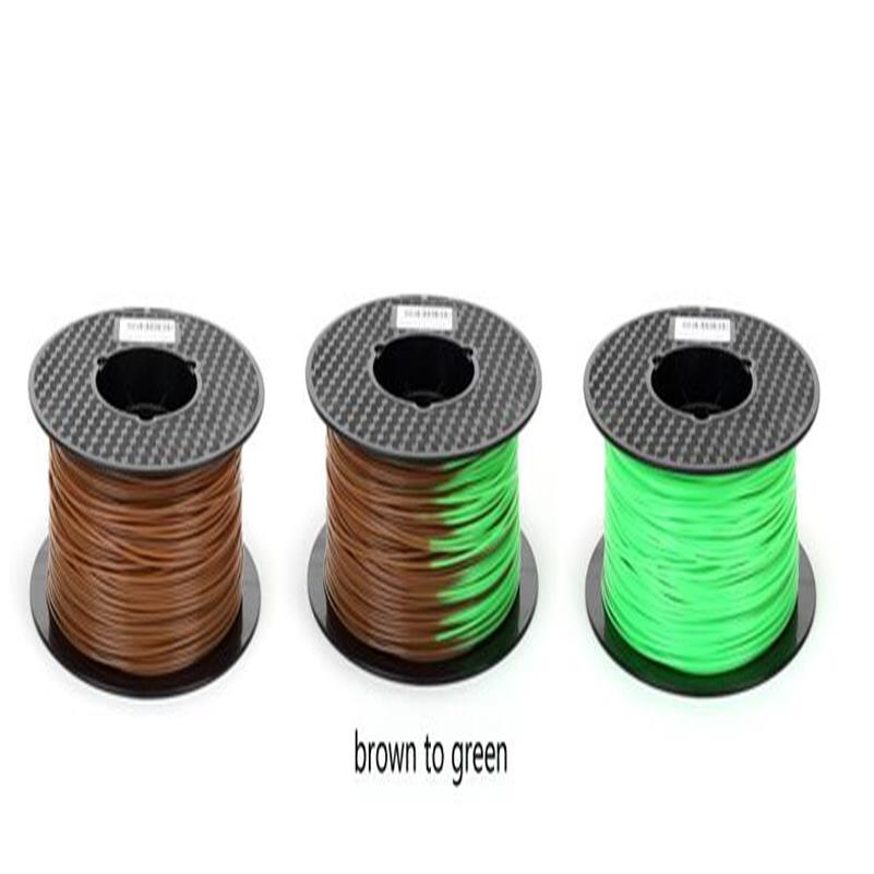 Thermosensitive Consumables PLA Temperature-changing Filament 1.75mm 0.5/1Kg 3D Printer Consumables(China)