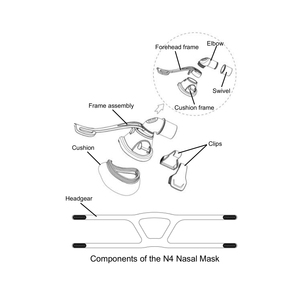 Image 5 - DOCTODD NM4 האף מסכת לכל גדלים פנים עם כיסוי הראש SML 3 גודל כריות CPAP Auto CPAP APAP מסכת שינה נחירה דום נשימה
