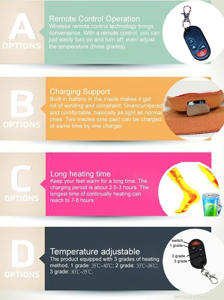 Buy Direct From China Factory Electric Foot Warmer Remote Type Thermal Insoles 3.7V 1800mAh BLACK RED Mens 41-46# Womens 35-40#