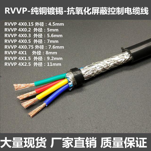 1m High quality 2.5^mm2*4 cores Shielded Cable for spindle,inverter ...