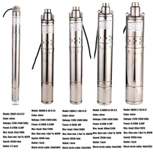 цена на SHYLIYU 1 Outlet Electric High Pressure Suction Screw Submersible Water Pump 220V Stainless Steel Deep Well Pipe Pump 220V-240V
