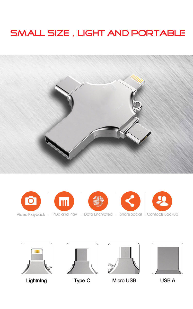 Cross 4 In 1 Type C Pendrive USB Flash Drive Memory Stick For IPhone PC 128GB 256GB