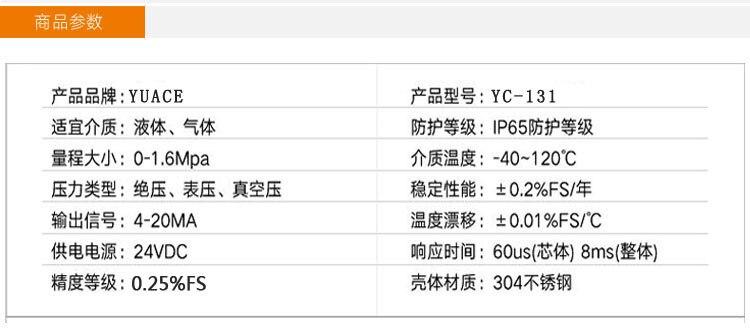 Silício Difusão 4-20mA 0-10 v de Alta Temperatura 2088