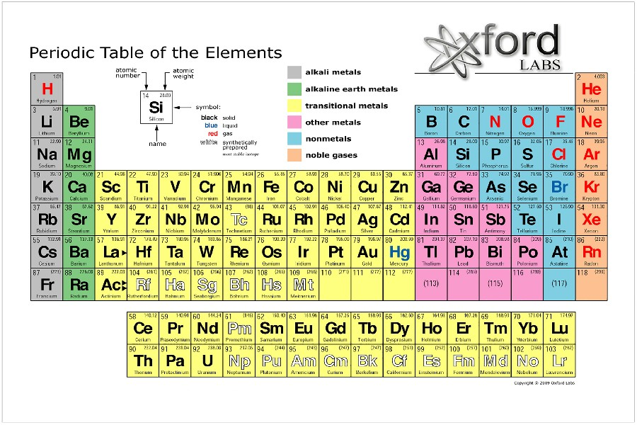 J1543 tabel periodik unsur kimia pendidikan pop 14x21 24x36 inci diy bingkai tabel periodik unsur baru home decor poster art kain sutra poster urtaz Image collections