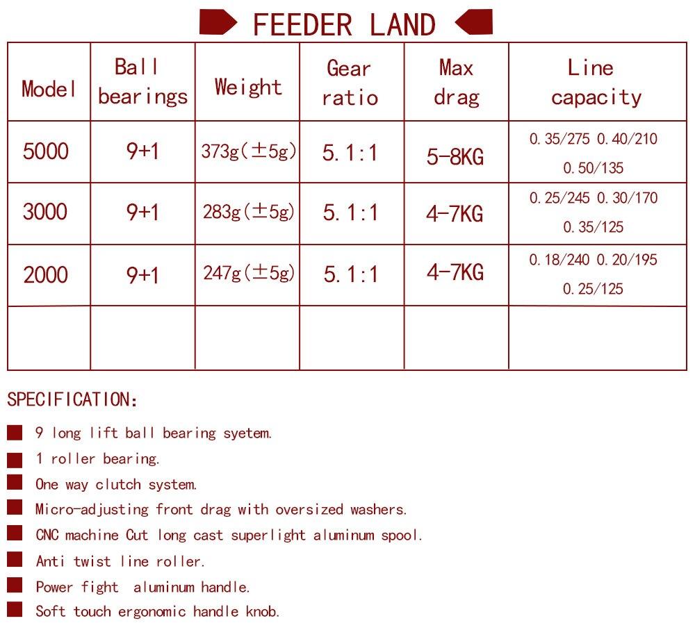 feeder-land_03