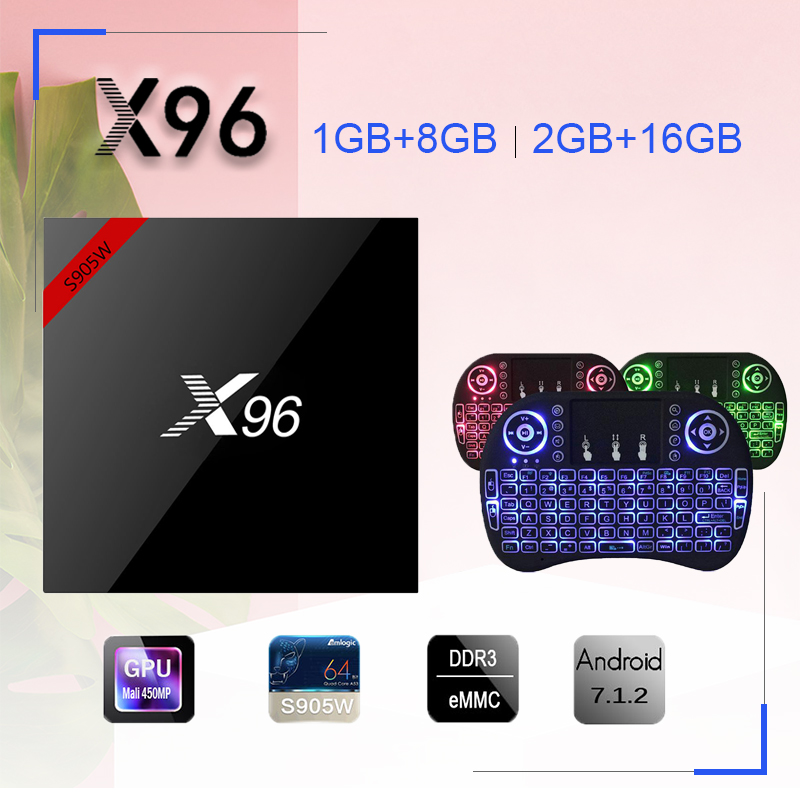 X96 S905W TV Box BT Smart Set Top Box Android 7.1 1G8G 2G16G Amlogic S905W 2.4GHz WiFi Support 4K Media Player HDMI 2.0