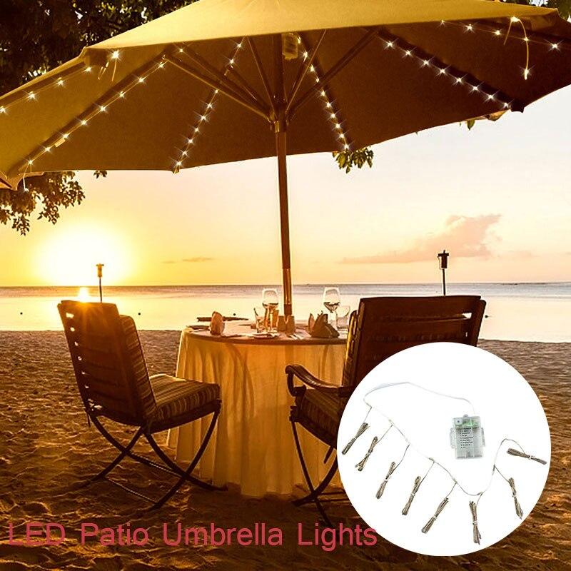 Зонты на Алиэкспресс. Купить онлайн, заказать из Китая