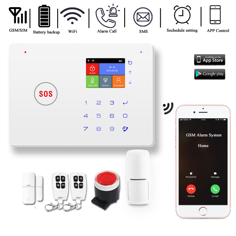 Diy Burglar Alarm Kits