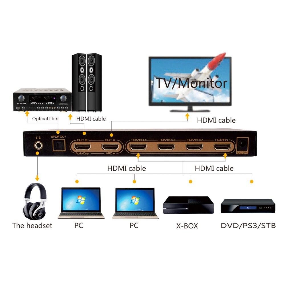Numérique 4 en 2 sortie HDMI Audio extracteur vers Toslink + HDMI + SPDIF ARC Audio 3D + 4K @ 60Hz + 1080P + 5.1CH + 2.0CH pour pc HDTV 011M1