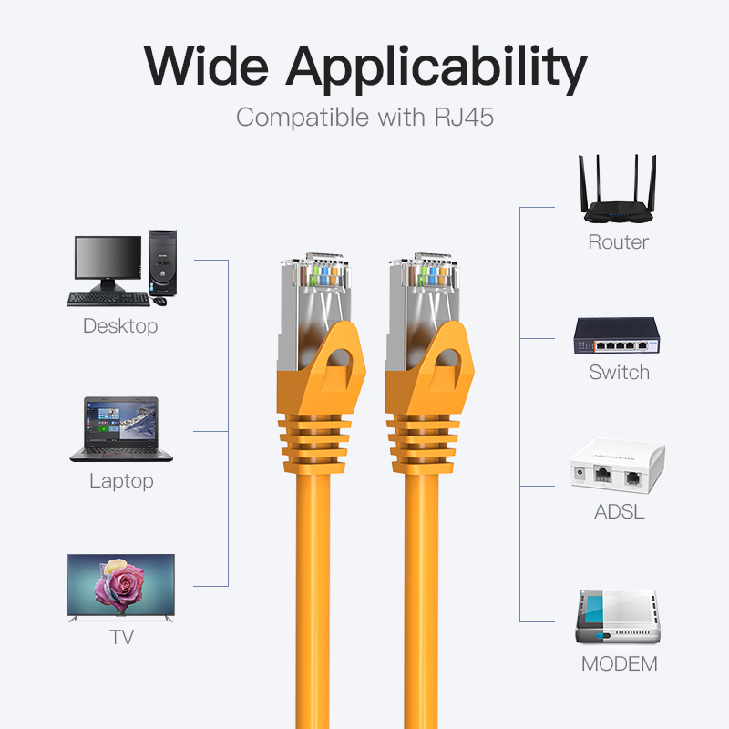 Image 5 - Vention Ethernet Cable CAT6 Lan Cable RJ45 Patch Cord Cable Shielded Twisted Network Ethernet for Computer Router Cable Ethernet