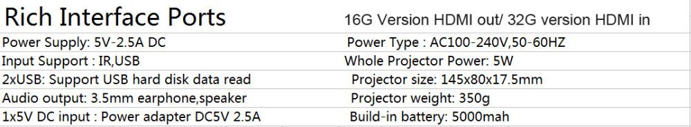 Aodin M6S mini portable 1080P DLP Projector 1GB/RAM 32G/ROM Android4.4 bluetooth4.0 wifi HDMI in