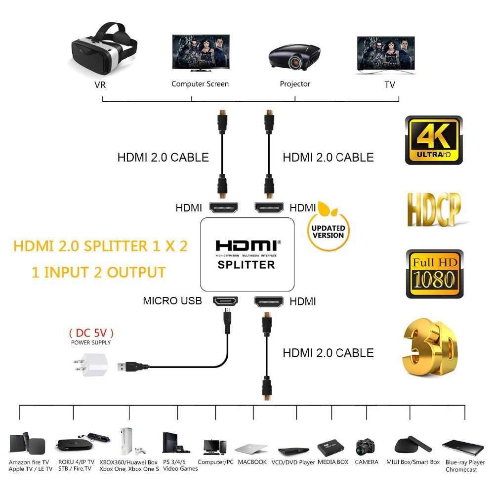 HDMI 1 в 2 из 2 к * 4 к 1x2 HDCP зачистки сигнала Усилители домашние Переключатель HDMI 1 вход 2 выход 4 HDMI коммутатор для портативных ПК
