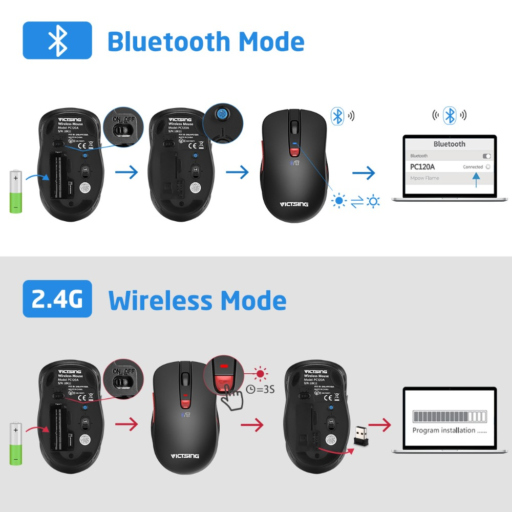 VicTsing Bluetooth Mouse Wireless Dual Mouse Portable Ergonomic Bluetooth 2.4G Cordless Mouse up 2400 DPI for Laptop PC Windows (4)