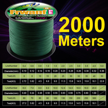 Frwanf 2000m Braided Fishing Line 8 Threads Braid  Super Strong saltwater Multifilament 6LB -300LB 0.1-1.0mm wires