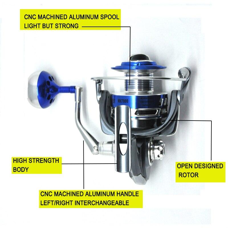 Reais de pesca Corpo de Alumínio Spinning