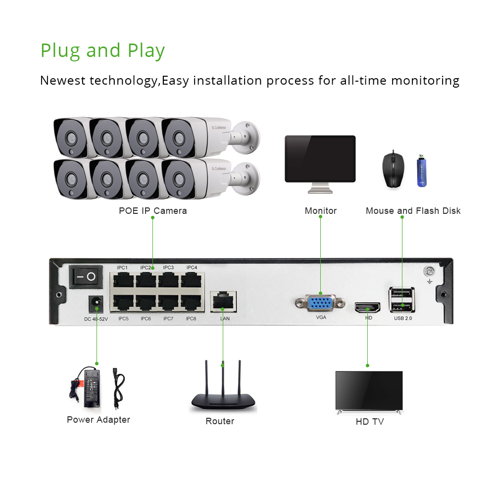 Image 4 - Smart 8ch 5MP POE IP Camera System Kit H.265 Security POE NVR up to 16ch Outdoor Waterproof CCTV Cam Alarm Video P2P G.Craftsman-in Surveillance System from Security & Protection