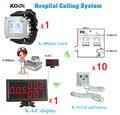 Клиника пациента кнопка вызова системы скорой помощи доктор медсестра звонок