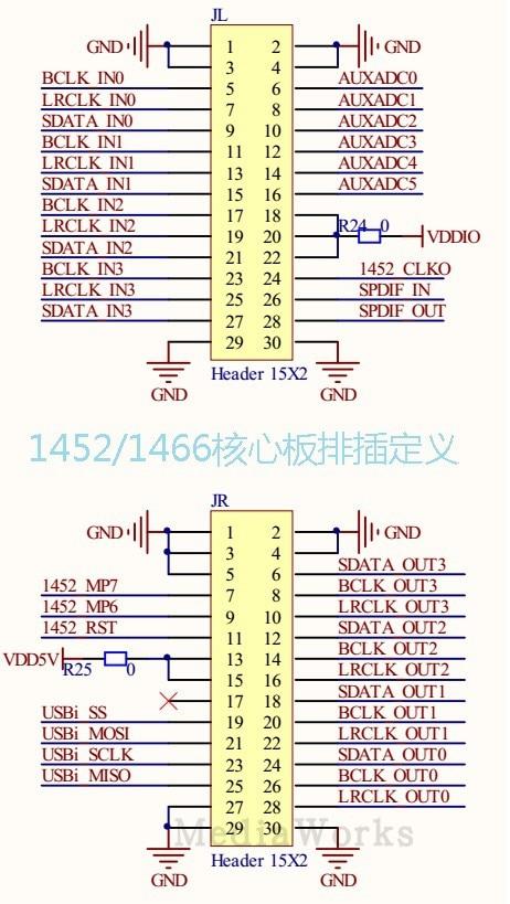 Материнская плата SIGMADSP ADAU1452