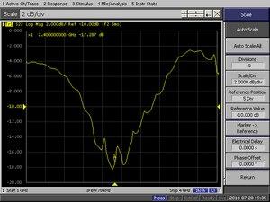 Image 5 - 1PC 2.4GHZ Directional Coupler Directional Bridge Microstrip Splitter