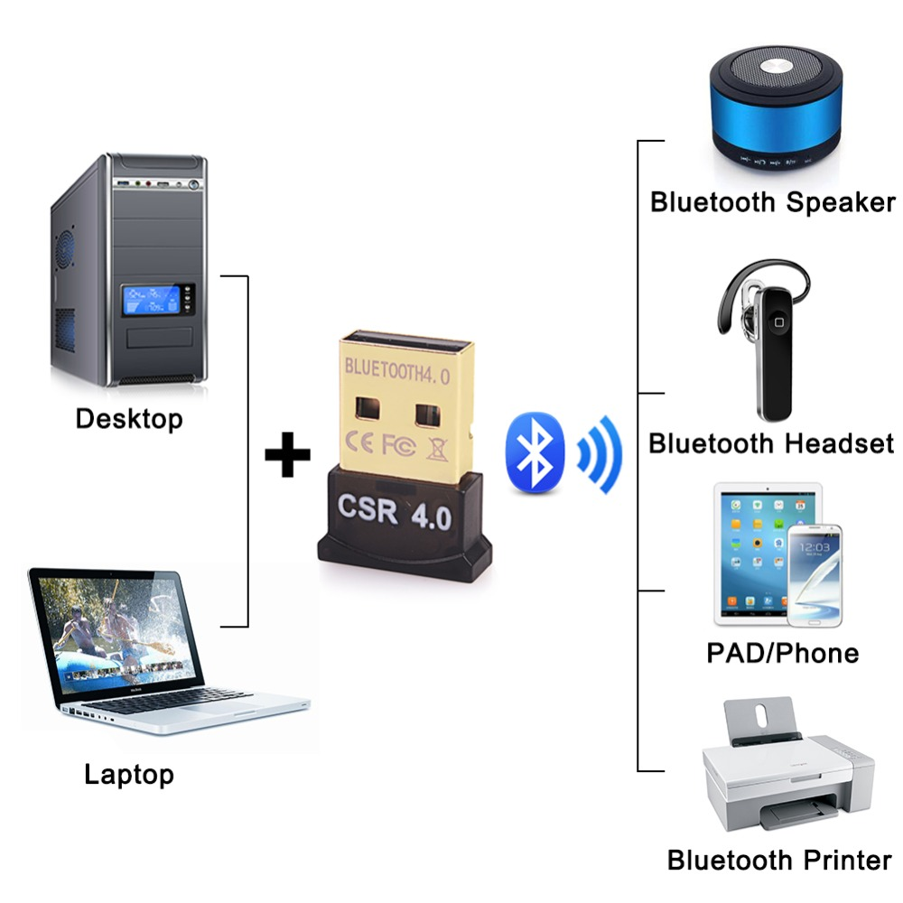 Image 3 - Bluetooth Adapter USB Dongle Bluetooth 4.0 Music Receiver For PC Computer Wireless Bluthooth Mini Bluetooth Transmitter Adapter-in USB Bluetooth Adapters/Dongles from Computer & Office