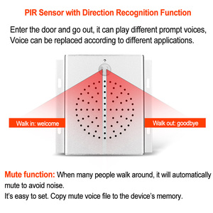 Image 2 - Wireless PIR Motion Sensor MP3 Sound Doorbell Human body Induction Audio Music Player Voice Reminder Device with USB Port