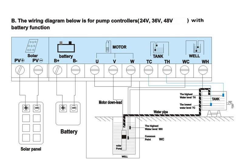 DC 48v 750w solar submersible energy a borehole high pressure ... Dc Pump Wiring Diagram on dc power supply diagrams, dc circuit diagram, solar panels diagrams, welding diagrams, motor connections diagrams, dc connections diagram, dc motor diagram, tank ship diagrams, dc elementary diagrams, dc schematic diagrams, motor schematic diagrams,