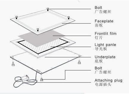 lightbox led