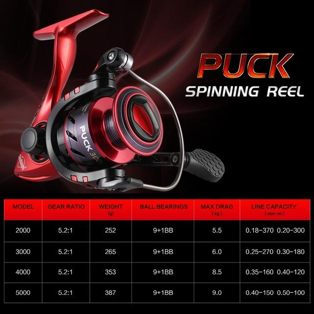 Spinning Reel 4.9:1 5.2:1 Fishing Reel