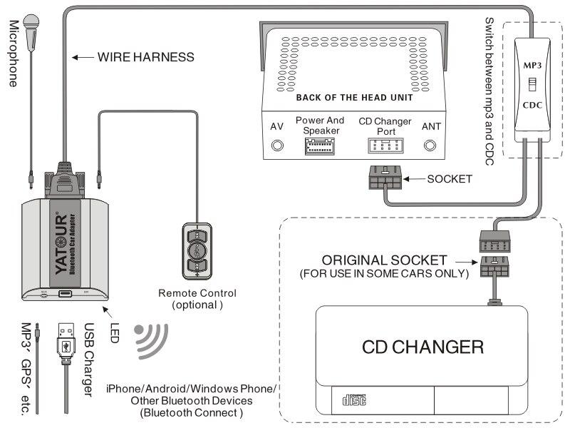 toyota pzq60 wiring toyota image wiring diagram toyota stereo wiring diagram usb toyota automotive wiring on toyota pzq60 wiring