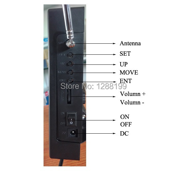 Wireless Waiter Call System LED Display .jpg