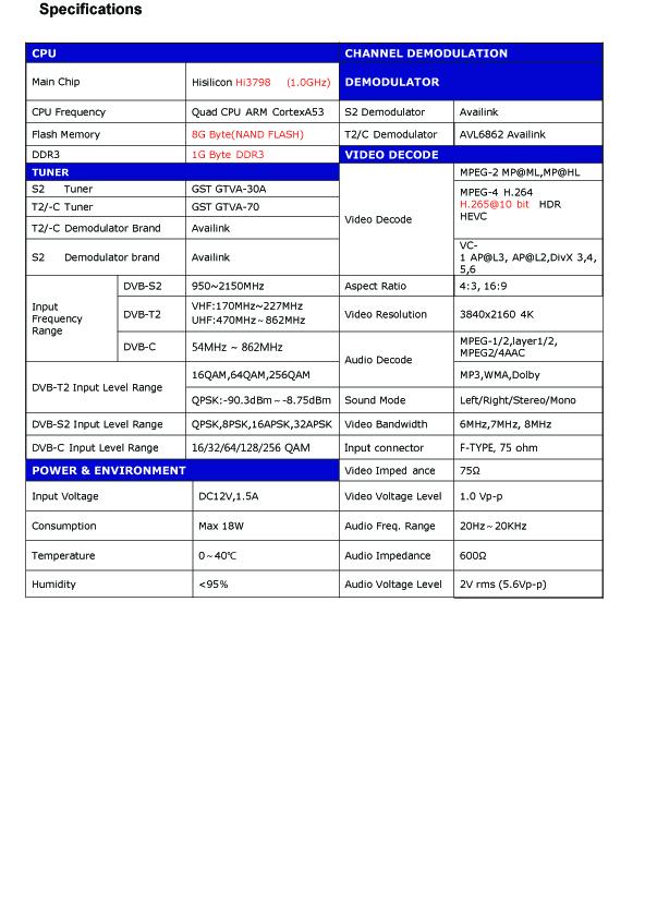 Hi3798 DVB-S2+T2+C3