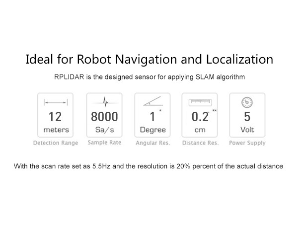 FZ3296 RPLiDAR A1 Sensor  (7)