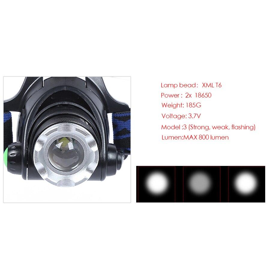 Prednja svjetiljka Prednja svjetiljka Prozor za svjetiljke XML T6 LED - Prijenosna rasvjeta - Foto 5