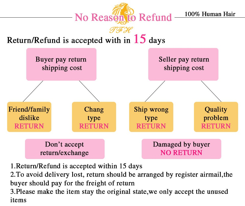 No reason to refund