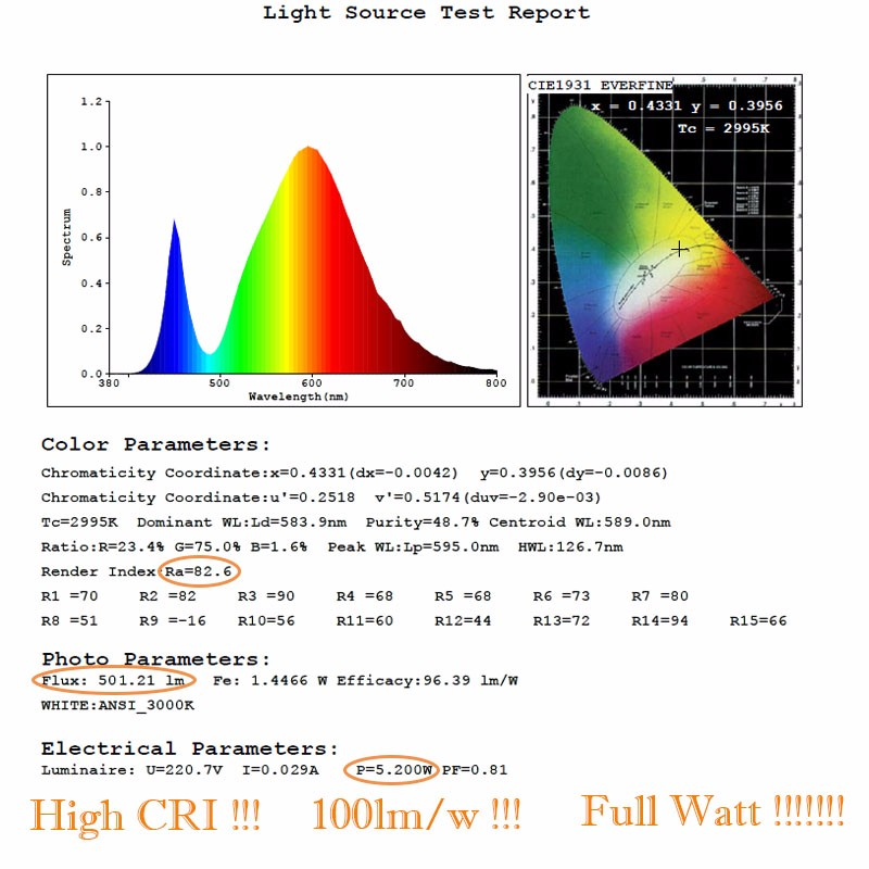 GU10 COB MR16 Lampadine LED Dimmerabile Lampada fiala 220 V 110 V 12 V E27 E14 focos led 7 W 5 W alluminio per downlight da DHL 30 pz - 4