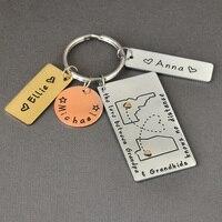 مشخصنة الجد خريطة رئيسية سلسلة المفاتيح العرف اليد ختمها المفاتيح من الكبرى الاطفال