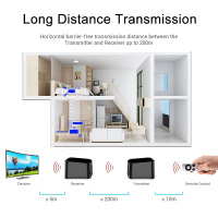 Newly Wireless IR Remote Extender Repeater HDMI Transmitter Receiver Kit Blaster Emitter