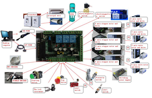 Image 5 - דה 4 ציר CNC בקר ערכת NEMA34 878oz in מנוע צעד יחיד פיר + CW8060 נהג 6A 80V/DC עבור CNC גדול גודל נתב כרסום