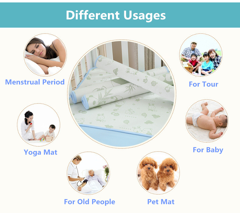 Baby Changing Pad Cover Strong Absorbent&Breathable Portable Foldable Washable Bamboo Fiber Waterproof Baby Summer Changing Mat (3)