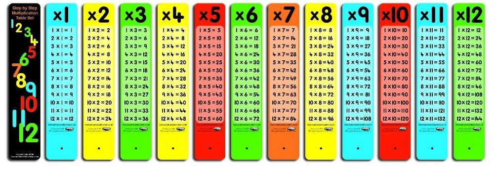 Online Get Cheap Multiplication Table Affiche -Aliexpress